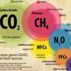 Khóa học Quản lý khí và khí thải trong Doanh nghiệp