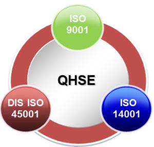 Khoá học Nhận diện và đánh giá viên nội bộ hệ thống quản lý tích hợp QHSE (ISO 14001, 9001, 45001)