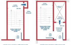 Buồng thang bộ không nhiễm khói loại N2 và N3